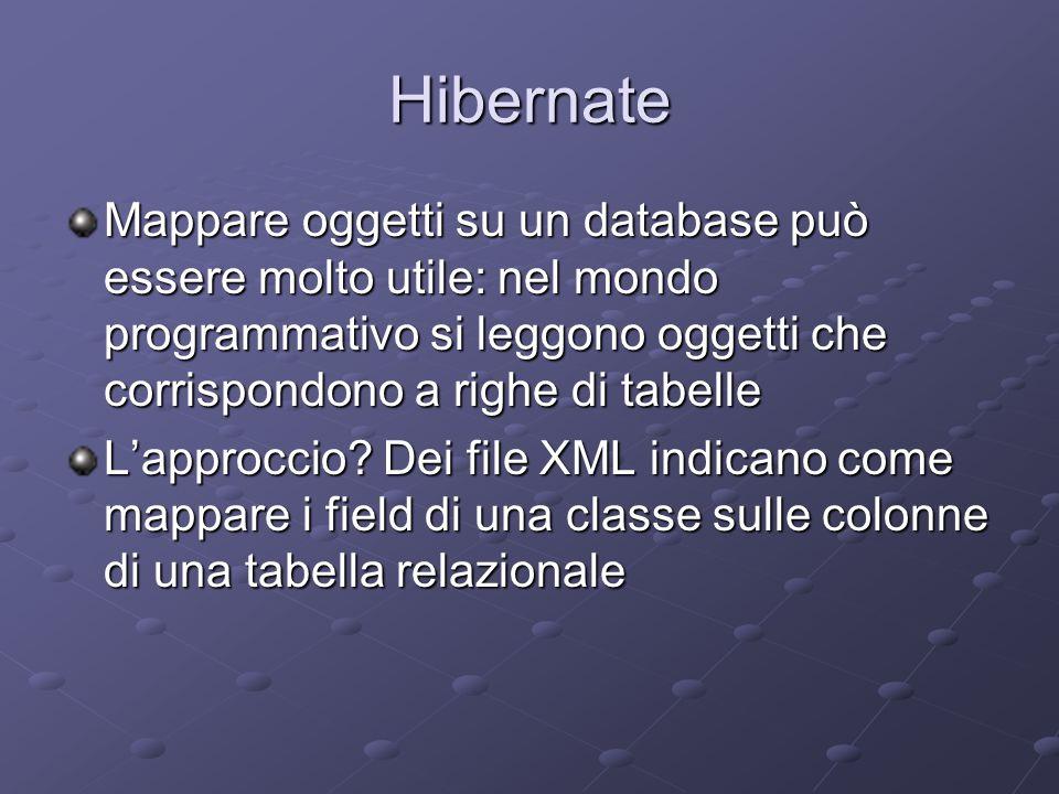 Hibernate Mappare oggetti su un database può essere molto utile: nel mondo programmativo si leggono oggetti che corrispondono a righe di tabelle L'approccio.