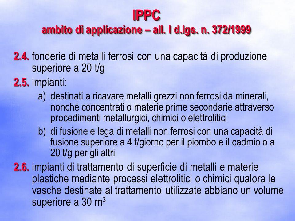 2.4. 2.4. fonderie di metalli ferrosi con una capacità di produzione superiore a 20 t/g 2.5.