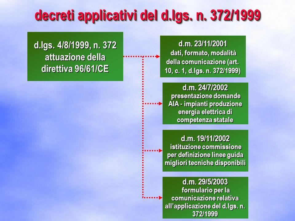 d.lgs. 4/8/1999, n. 372 attuazione della direttiva 96/61/CE d.m.