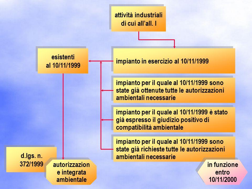 d.lgs. n. 372/1999 autorizzazion e integrata ambientale attività industriali di cui all'all.