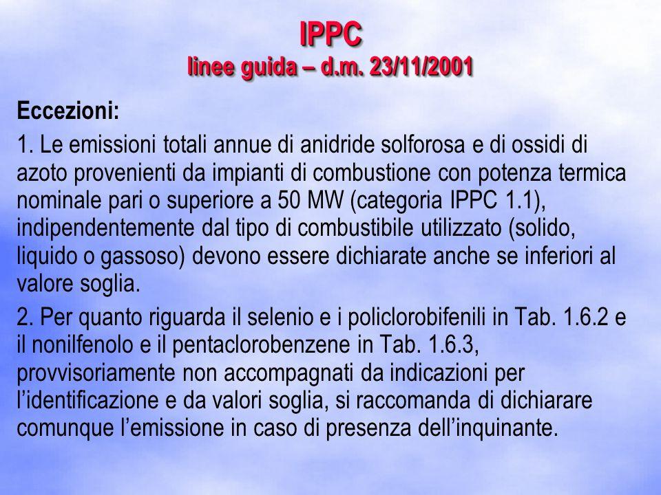 IPPC linee guida – d.m. 23/11/2001 Eccezioni: 1.
