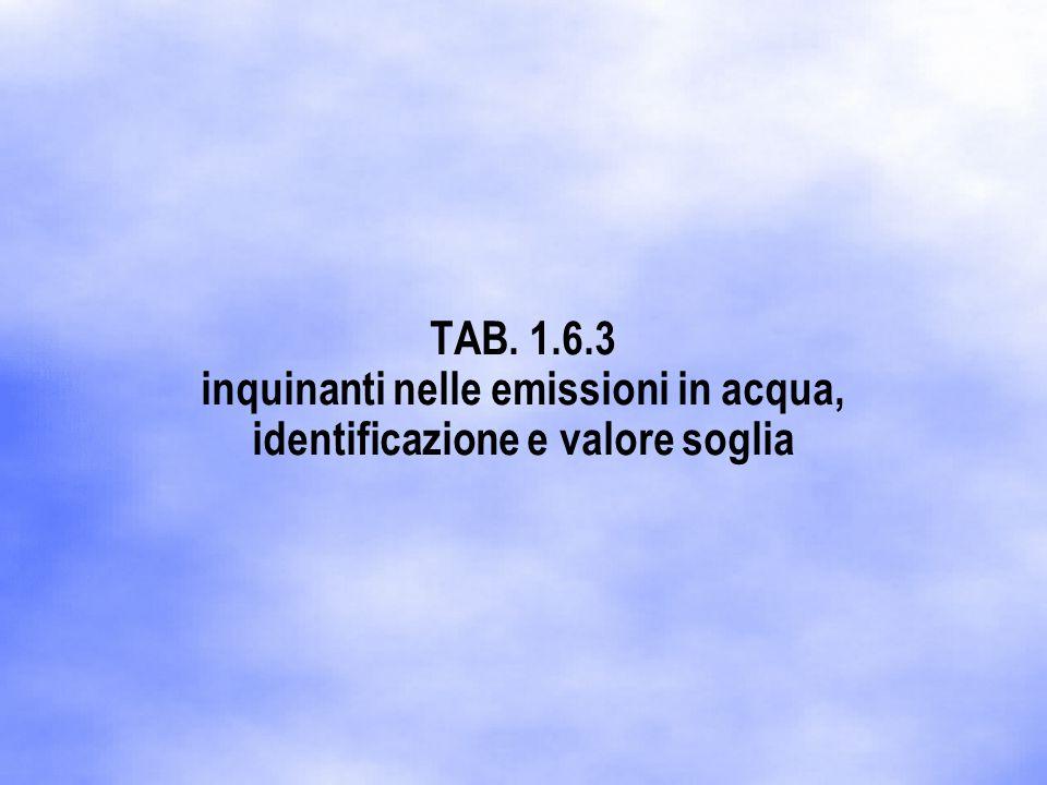 TAB. 1.6.3 inquinanti nelle emissioni in acqua, identificazione e valore soglia