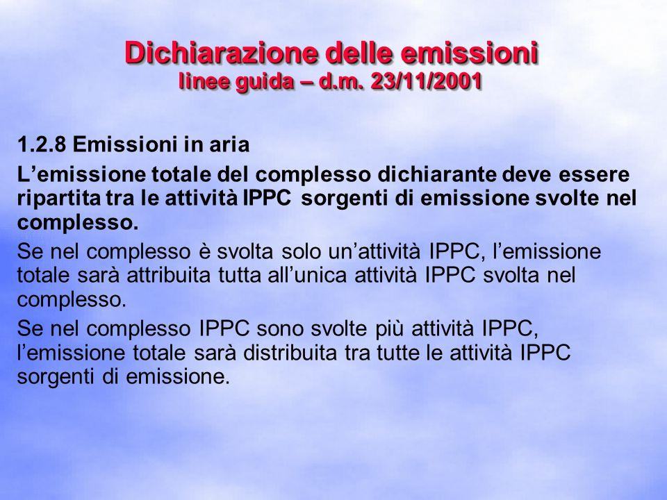 1.2.8 Emissioni in aria L'emissione totale del complesso dichiarante deve essere ripartita tra le attività IPPC sorgenti di emissione svolte nel complesso.