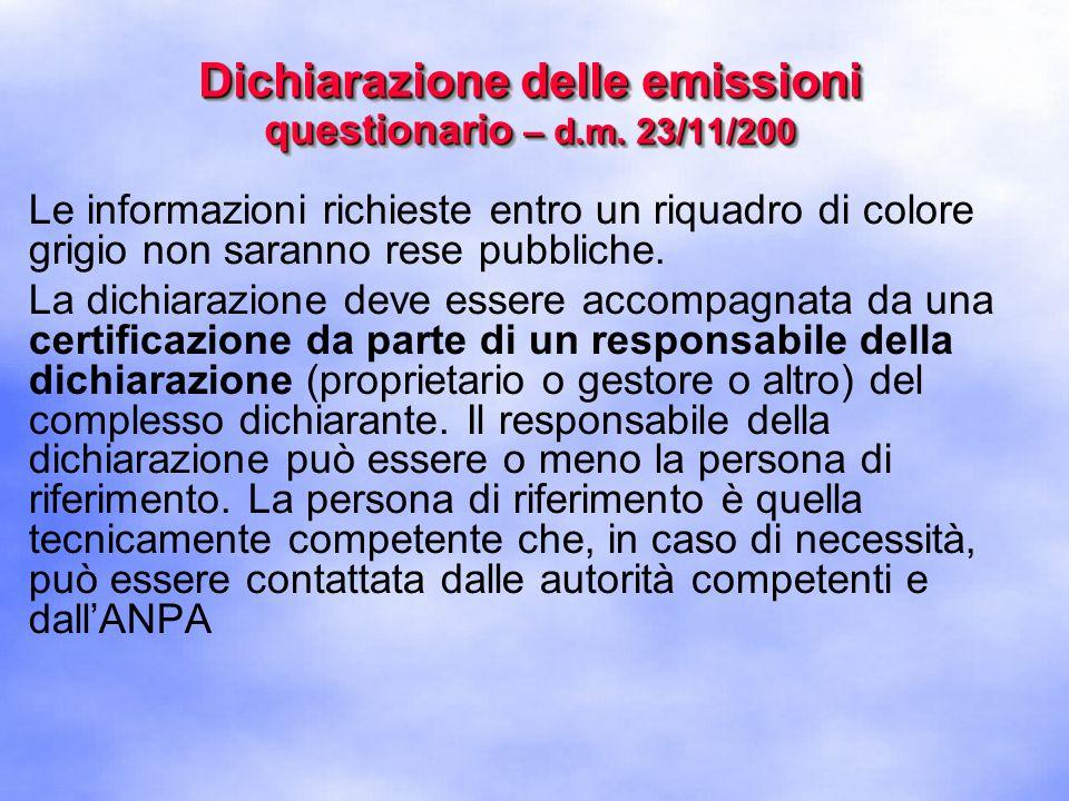 Le informazioni richieste entro un riquadro di colore grigio non saranno rese pubbliche.