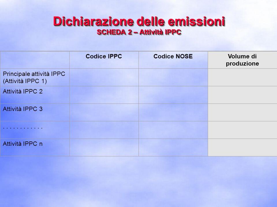 Dichiarazione delle emissioni SCHEDA 2 – Attività IPPC Codice IPPCCodice NOSEVolume di produzione Principale attività IPPC (Attività IPPC 1) Attività IPPC 2 Attività IPPC 3......