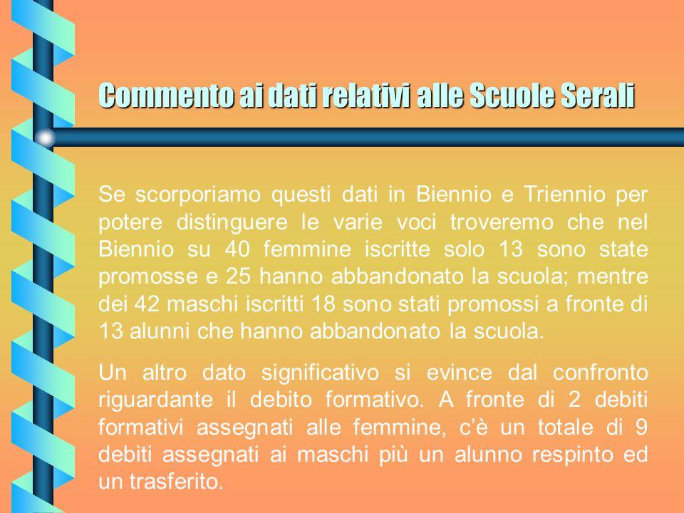 Commento ai dati relativi alle Scuole Serali I corsi serali di Istruzione Secondaria Superiore, nell'anno 1999/2000, erano distribuiti in quattro Istituti della provincia, due a Cesena e due a Forlì.