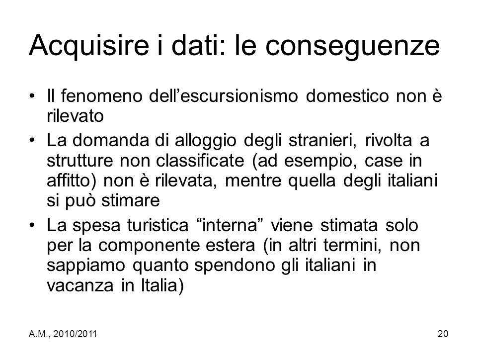 A.M., 2010/201120 Acquisire i dati: le conseguenze Il fenomeno dell'escursionismo domestico non è rilevato La domanda di alloggio degli stranieri, riv