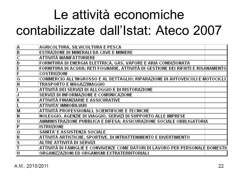 A.M., 2010/201122 Le attività economiche contabilizzate dall'Istat: Ateco 2007
