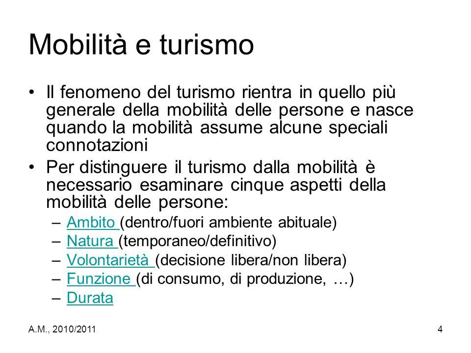 A.M., 2010/20114 Mobilità e turismo Il fenomeno del turismo rientra in quello più generale della mobilità delle persone e nasce quando la mobilità ass