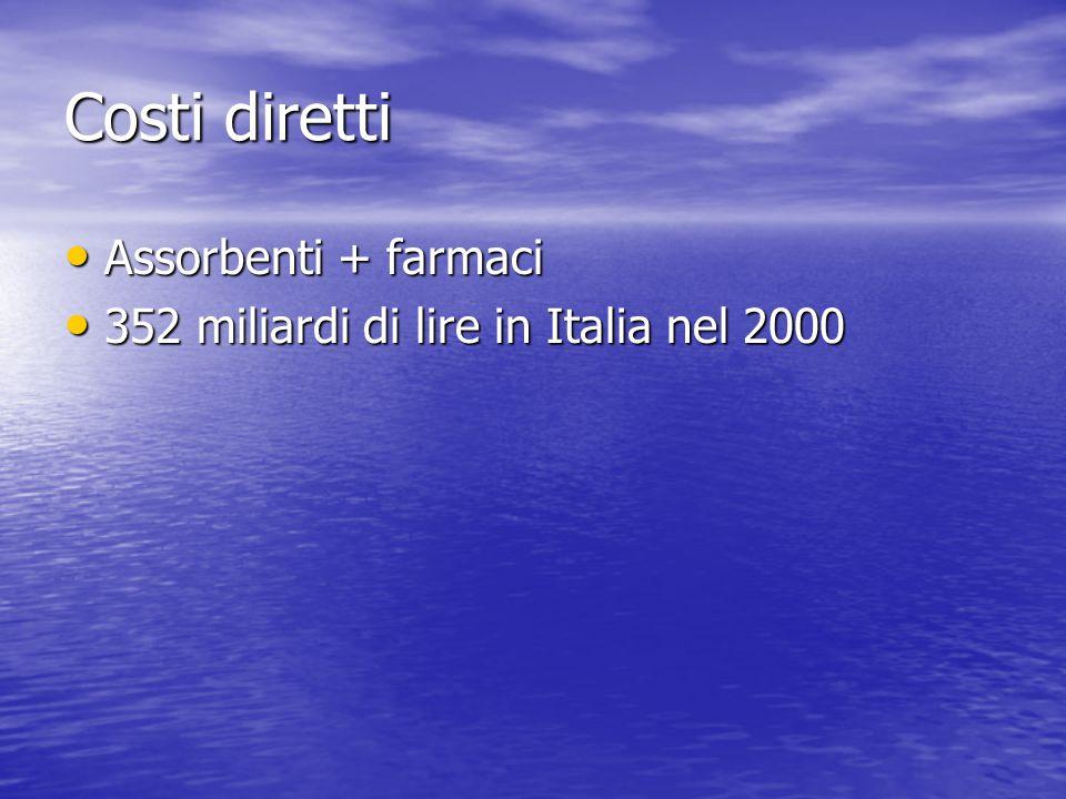 Costi diretti Assorbenti + farmaci Assorbenti + farmaci 352 miliardi di lire in Italia nel 2000 352 miliardi di lire in Italia nel 2000