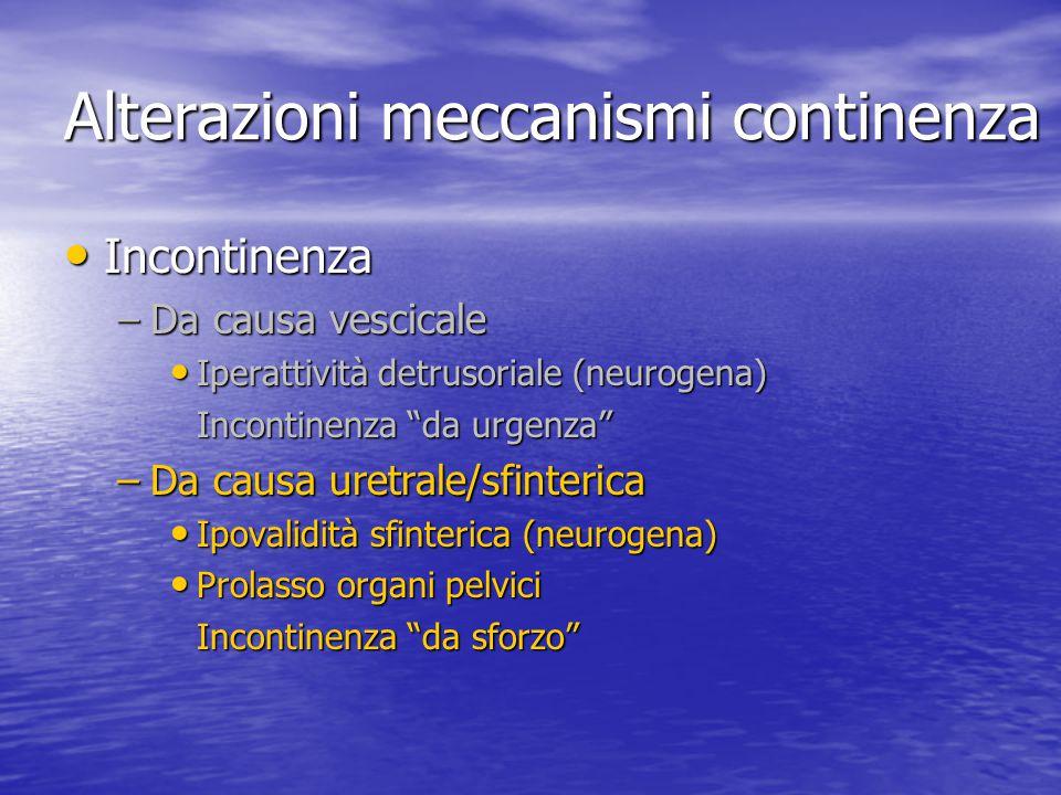 Alterazioni meccanismi continenza Incontinenza Incontinenza –Da causa vescicale Iperattività detrusoriale (neurogena) Iperattività detrusoriale (neuro