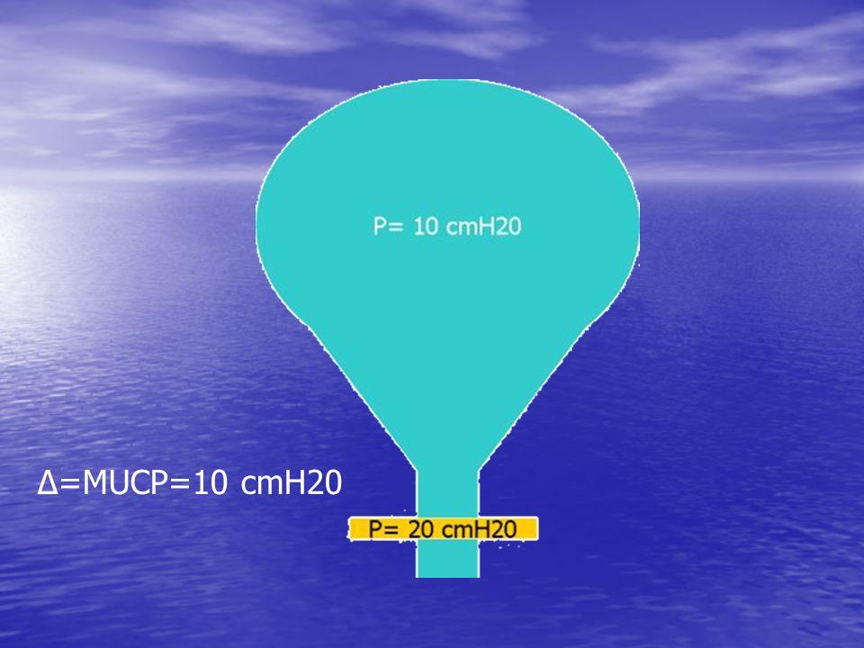 Δ=MUCP=10 cmH20