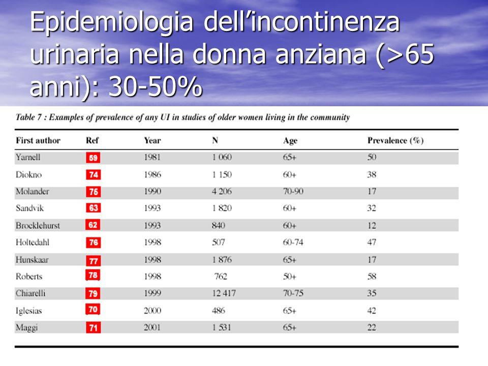 Epidemiologia dell'incontinenza urinaria nella donna anziana (>65 anni): 30-50%