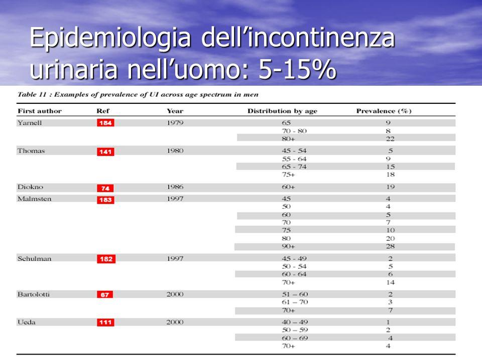I NUMERI DELL'INCONTINENZA Quanti soggetti incontinenti in Italia? ???