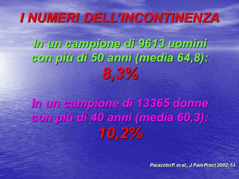 I NUMERI DELL'INCONTINENZA In un campione di 9613 uomini con più di 50 anni (media 64,8): Parazzini F. et al., J Fam Pract 2002; 51 8,3% In un campion