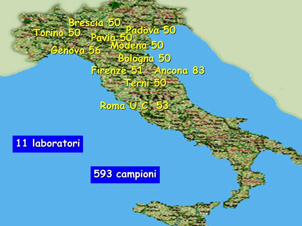 Ancona 83 Brescia 50 Genova 56 Firenze 51 Modena 50 Pavia 50 Padova 50 Terni 50 Roma U.C.