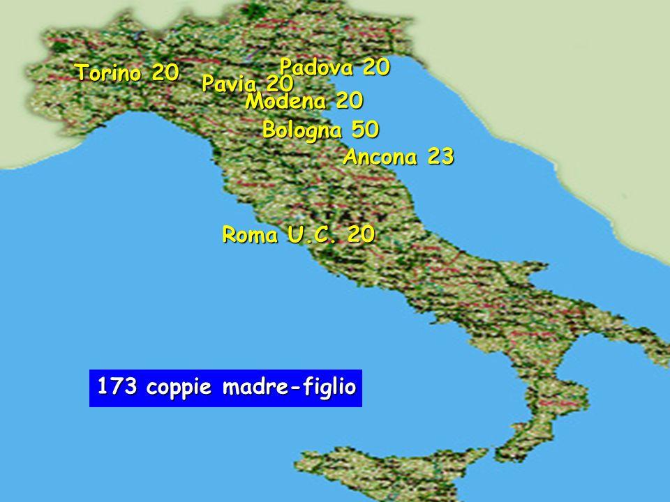 Ancona 23 Modena 20 Pavia 20 Padova 20 Roma U.C. 20 Bologna 50 Torino 20 173 coppie madre-figlio
