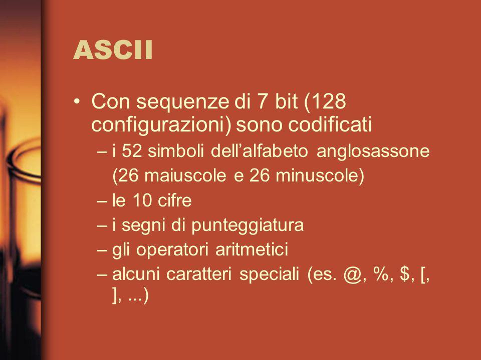ASCII Con sequenze di 7 bit (128 configurazioni) sono codificati –i 52 simboli dell'alfabeto anglosassone (26 maiuscole e 26 minuscole) –le 10 cifre –i segni di punteggiatura –gli operatori aritmetici –alcuni caratteri speciali (es.