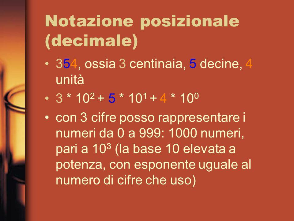 Notazione posizionale (decimale) 354, ossia 3 centinaia, 5 decine, 4 unità 3 * 10 2 + 5 * 10 1 + 4 * 10 0 con 3 cifre posso rappresentare i numeri da 0 a 999: 1000 numeri, pari a 10 3 (la base 10 elevata a potenza, con esponente uguale al numero di cifre che uso)