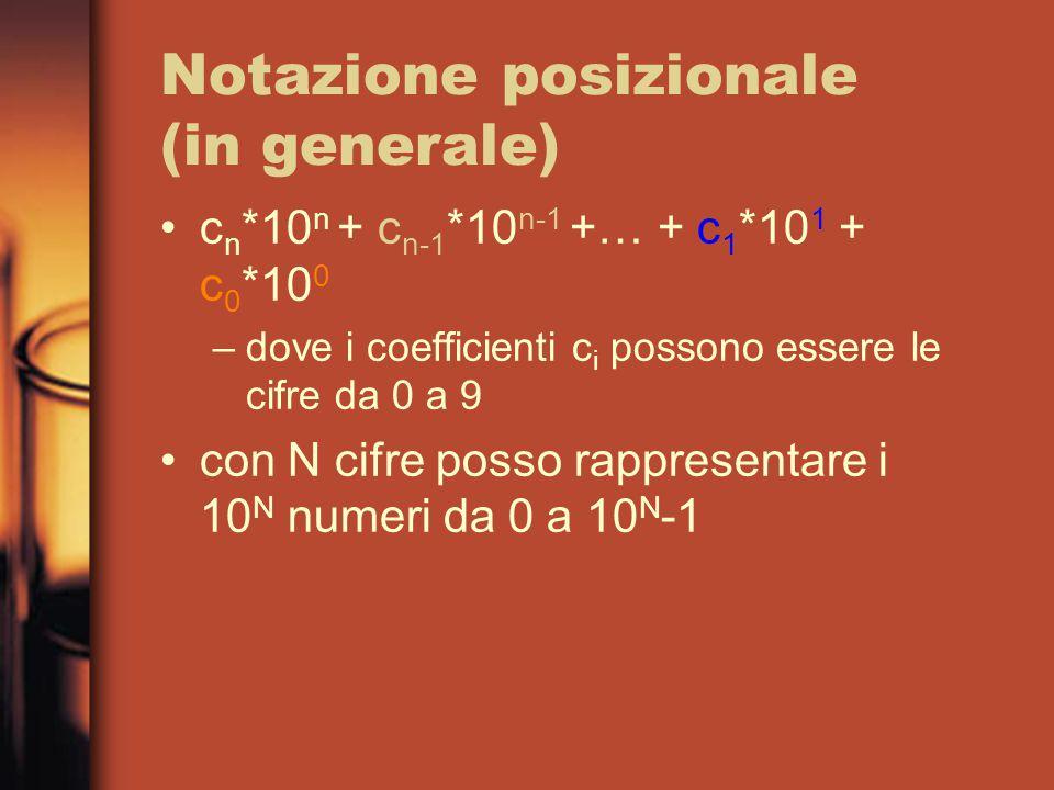 Notazione posizionale (in generale) c n *10 n + c n-1 *10 n-1 +… + c 1 *10 1 + c 0 *10 0 –dove i coefficienti c i possono essere le cifre da 0 a 9 con N cifre posso rappresentare i 10 N numeri da 0 a 10 N -1