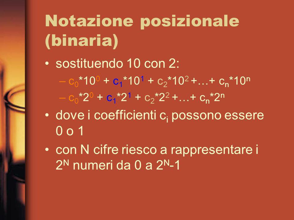 Notazione posizionale (binaria) sostituendo 10 con 2: –c 0 *10 0 + c 1 *10 1 + c 2 *10 2 +…+ c n *10 n –c 0 *2 0 + c 1 *2 1 + c 2 *2 2 +…+ c n *2 n dove i coefficienti c i possono essere 0 o 1 con N cifre riesco a rappresentare i 2 N numeri da 0 a 2 N -1