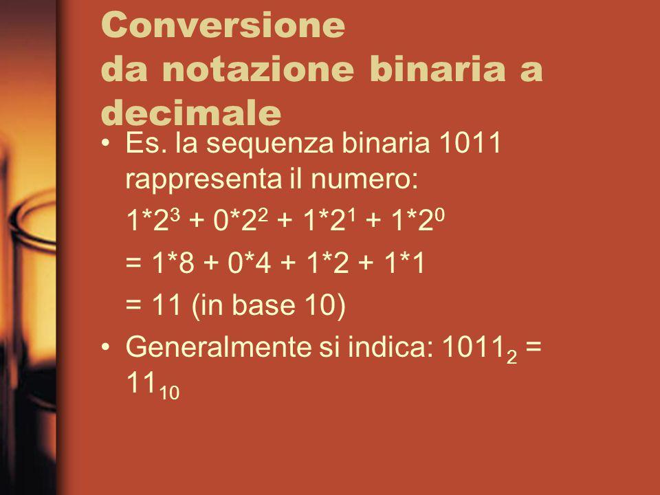 Conversione da notazione binaria a decimale Es.
