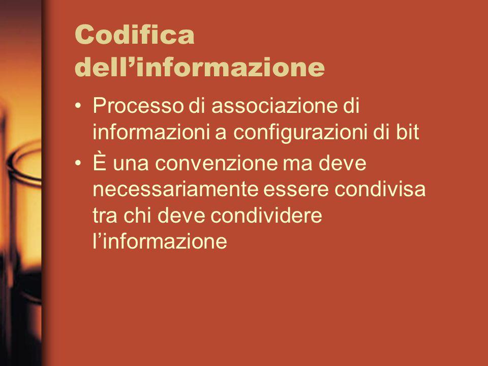 Codifica dell'informazione Processo di associazione di informazioni a configurazioni di bit È una convenzione ma deve necessariamente essere condivisa tra chi deve condividere l'informazione