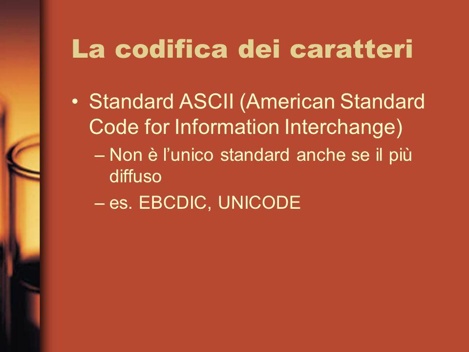 La codifica dei caratteri Standard ASCII (American Standard Code for Information Interchange) –Non è l'unico standard anche se il più diffuso –es.