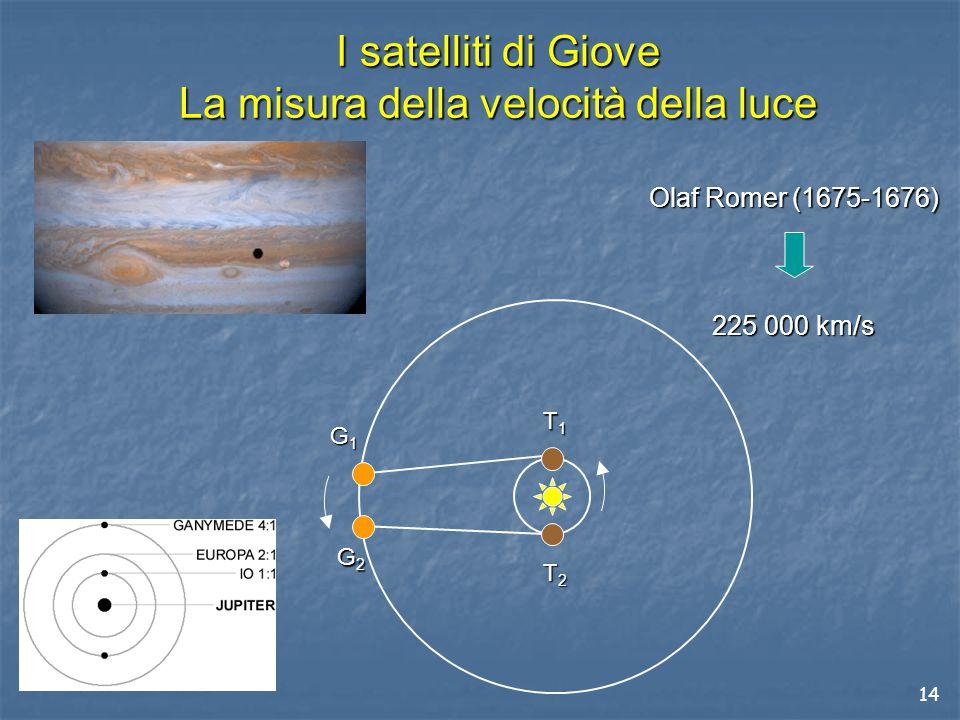 14 I satelliti di Giove La misura della velocità della luce G1G1G1G1 G2G2G2G2 T1T1T1T1 T2T2T2T2 Olaf Romer (1675-1676) 225 000 km/s