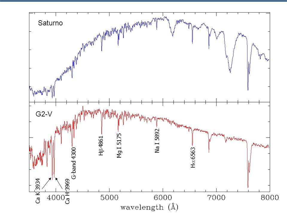 17 Saturno G2-V Ca K 3934 G-band 4300 H  4861 Mg I 5175 Na I 5892 Ca H 3969 H  6563