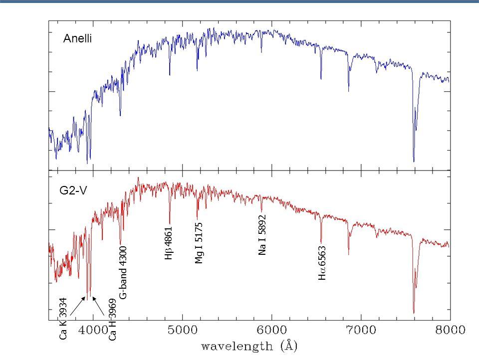 18 Anelli G2-V Ca K 3934 G-band 4300 H  4861 Mg I 5175 Na I 5892 Ca H 3969 H  6563