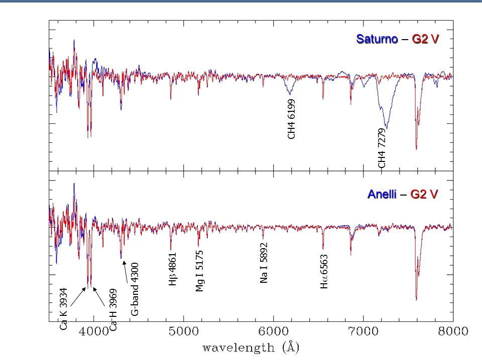 19 Saturno – G2 V Ca K 3934 G-band 4300 H  4861 Mg I 5175 Na I 5892 Ca H 3969 H  6563 Anelli – G2 V CH4 6199 CH4 7279