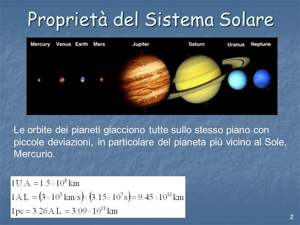 3 Il Sole ruota su se stesso con un periodo medio attorno ad una ventina di giorni, corrispondente ad una velocità tangenziale equatoriale di circa 2 km/s.