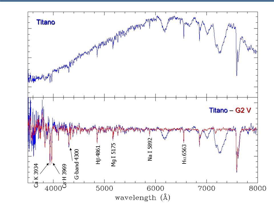 20 Ca K 3934 G-band 4300 H  4861 Mg I 5175 Na I 5892 Ca H 3969 H  6563 Titano Titano – G2 V