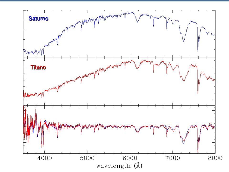 22 Rhea Rhea – G2 V Ca K 3934 G-band 4300 H  4861 Mg I 5175 Na I 5892 Ca H 3969 H  6563
