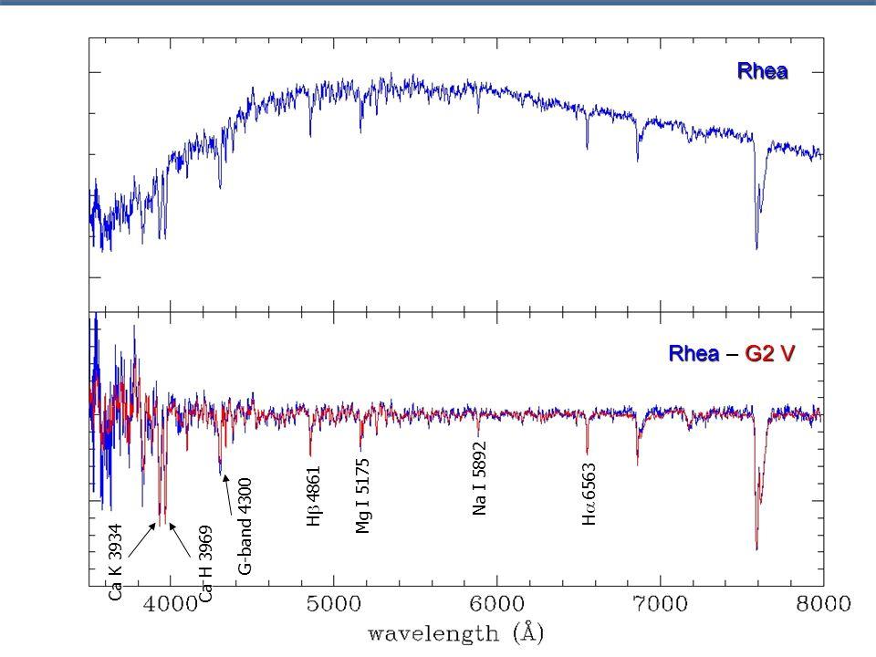 23 Formazione del Sistema Solare Nube Disco Stella Pianeta Nucleo