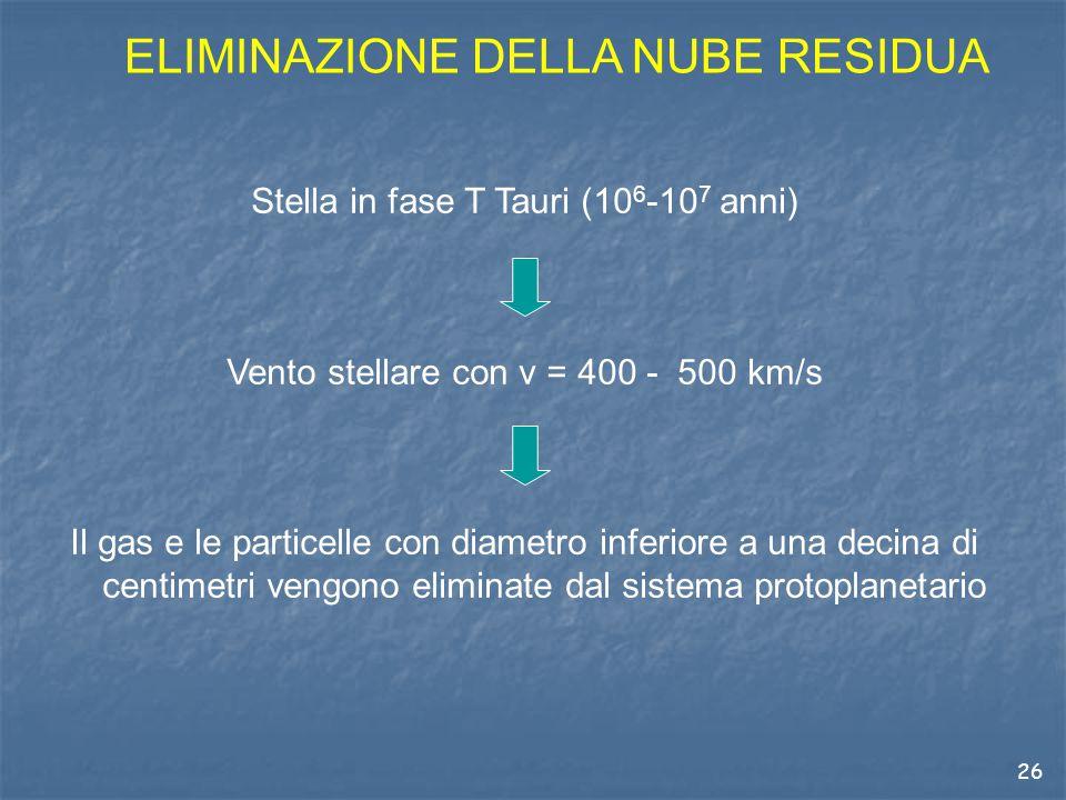 26 ELIMINAZIONE DELLA NUBE RESIDUA Stella in fase T Tauri (10 6 -10 7 anni) Vento stellare con v = 400 - 500 km/s Il gas e le particelle con diametro inferiore a una decina di centimetri vengono eliminate dal sistema protoplanetario