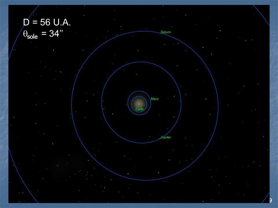 29 D = 56 U.A.  sole = 34''