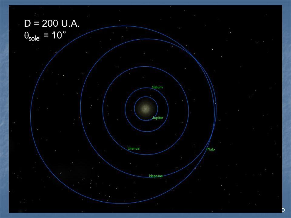 30 D = 200 U.A.  sole = 10''