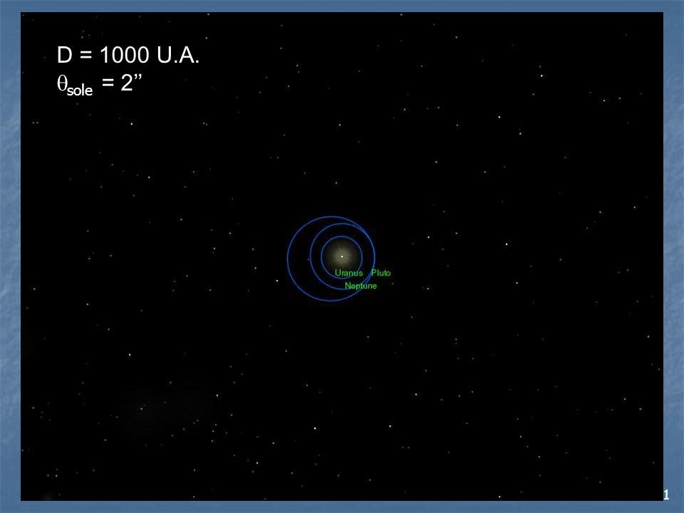 31 D = 1000 U.A.  sole = 2''