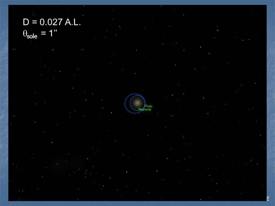32 D = 0.027 A.L.  sole = 1''