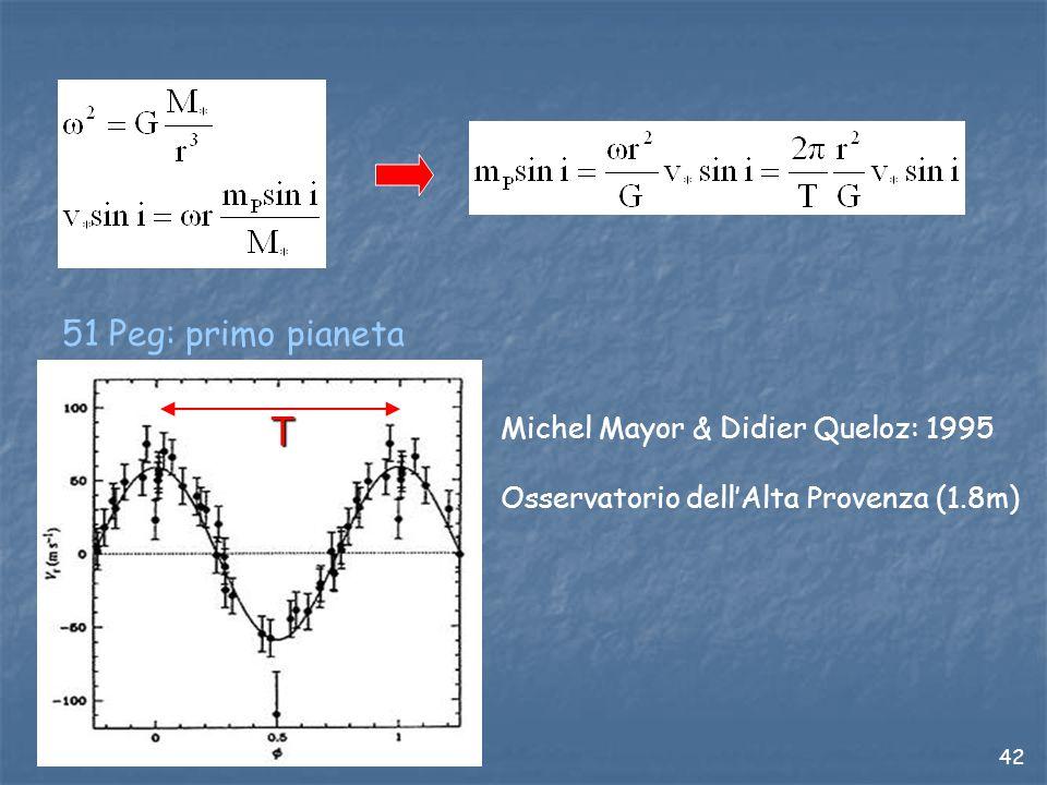 42 51 Peg: primo pianeta T Michel Mayor & Didier Queloz: 1995 Osservatorio dell'Alta Provenza (1.8m)