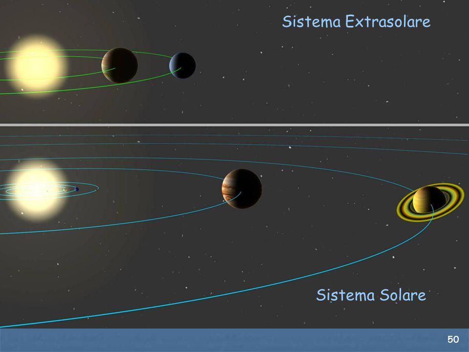 50 Sistema Extrasolare Sistema Solare