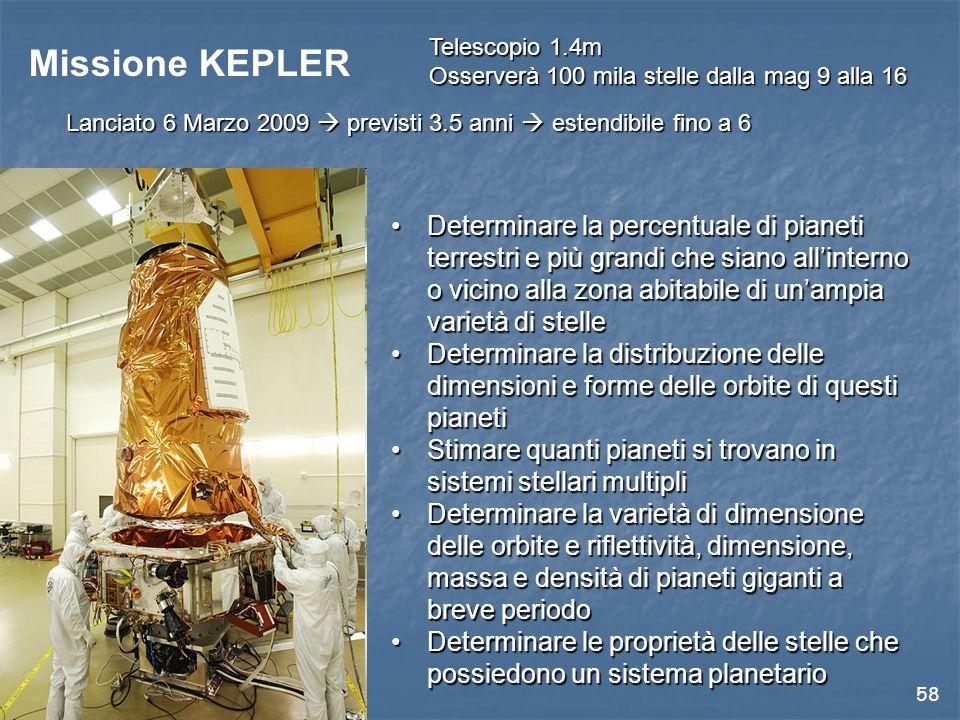 59 Il Sistema KEPLER 11 Primo sistema extrasolare con più di 3 pianeti Stella nana gialla Masse comprese tra quella della Terra e quella di Nettuno Densità molto basse Feb 2011 Feb 2011