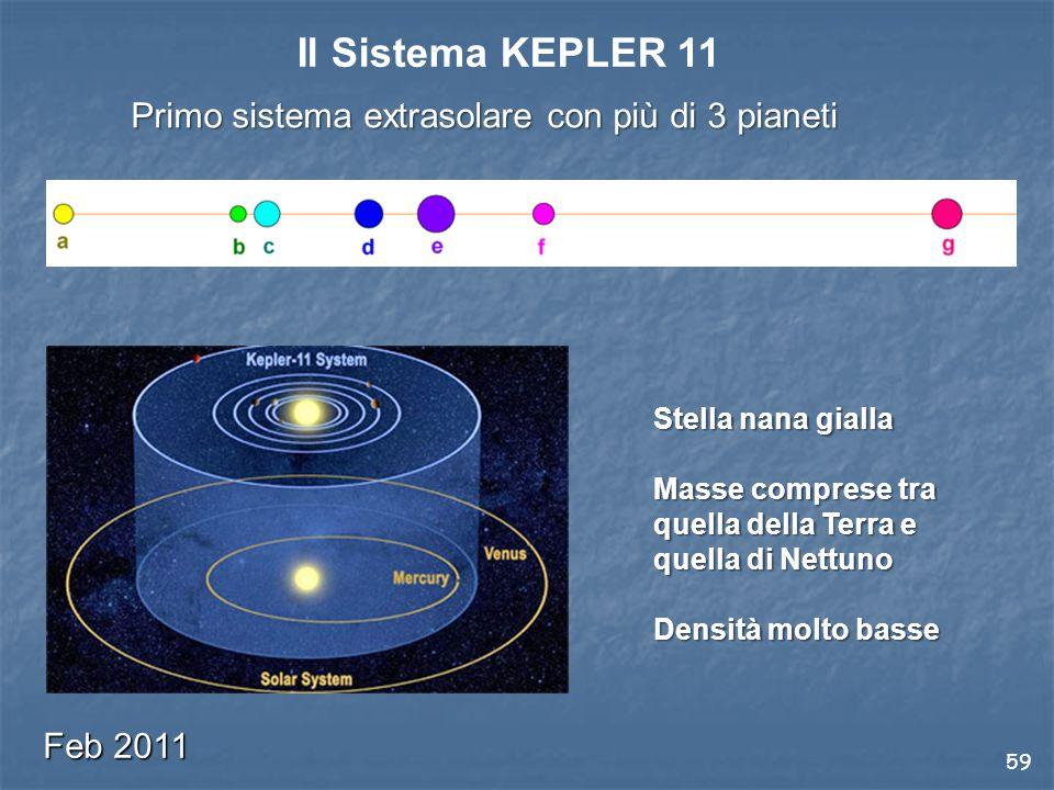 60 GLIESE 581 g Sett 2010 Sett 2010 Pianeta più simile alla Terra mai scoperto Lick-Carnegie Exoplanet Survey (Keck 1 – Hawaii e 3.6m La Silla – Cile) D = 0.146 UA M ~ 3 – 4 M T R ~ 1.3 – 2 R T ρ ~ 1.7 – 2 ρ T g ~ 1.1 – 1.7 g T Si trova nella zona abitabile della stella Gliese!!