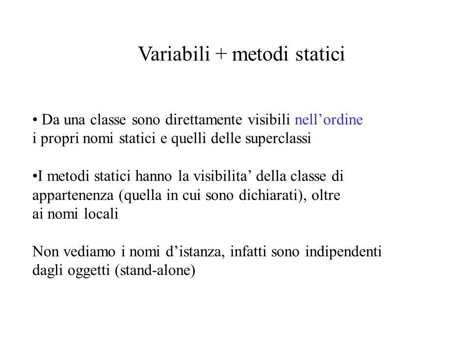 Da un oggetto sono direttamente visibili nell'ordine i propri nomi d'istanza (inclusi quelli ereditati) e la classe, tramite questa le variabili statiche sue e delle superclassi Le variabili statiche sono infatti condivise tra tutti gli oggetti della classe o sottoclassi I metodi d'istanza (inclusi i costruttori) hanno la visibilita' dell'oggetto su cui sono eseguiti, oltre alle variabili locali Variabili + metodi d'istanza