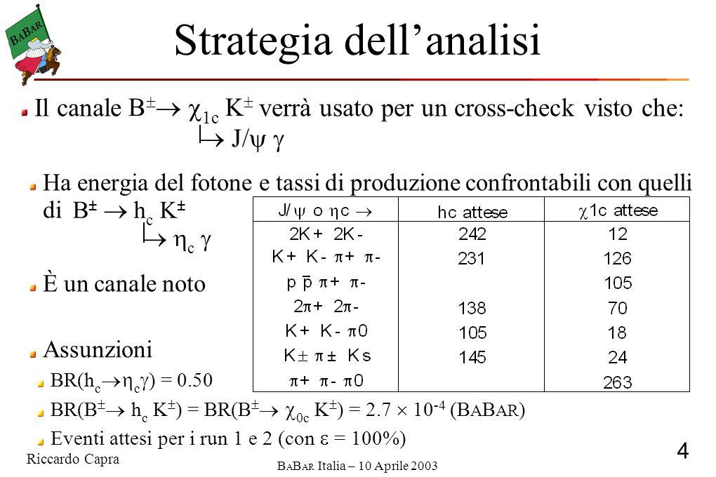 Riccardo Capra 4 B A B AR Italia – 10 Aprile 2003 Strategia dell'analisi Il canaleverrà usato per un cross-check visto che: Ha energia del fotone e tassi di produzione confrontabili con quelli di È un canale noto Assunzioni BR(h c  c  ) = 0.50 BR(B   h c K  ) = BR(B   0c K  ) = 2.7  10 -4 (B A B AR ) Eventi attesi per i run 1 e 2 (con  = 100%) B   1c K   J/  B ±  h c K ±  c  ±