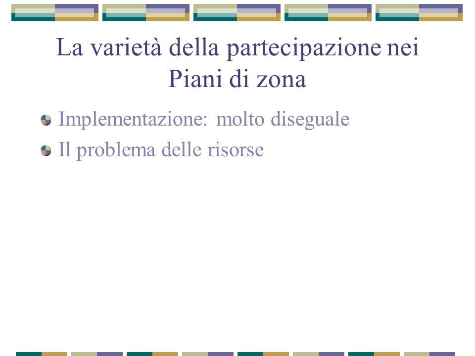 La varietà della partecipazione nei Piani di zona Implementazione: molto diseguale Il problema delle risorse