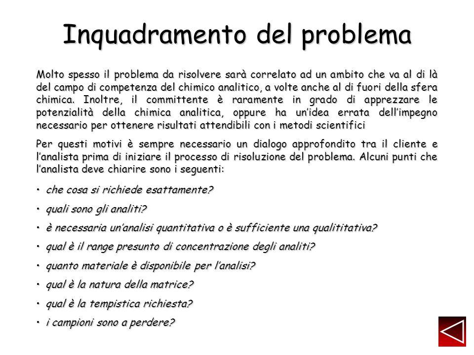 Inquadramento del problema che cosa si richiede esattamente che cosa si richiede esattamente.