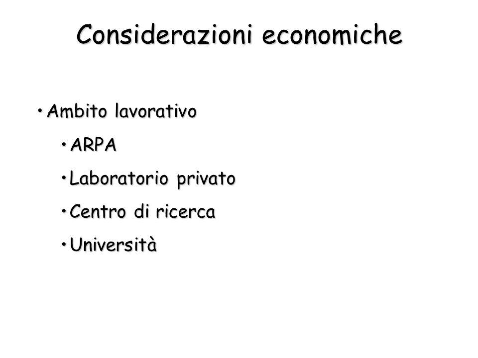 Considerazioni economiche Ambito lavorativoAmbito lavorativo ARPAARPA Laboratorio privatoLaboratorio privato Centro di ricercaCentro di ricerca UniversitàUniversità